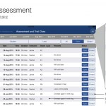 試堂及評估 採用Trial and Assessment